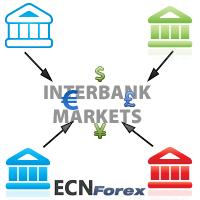 interbank-markets