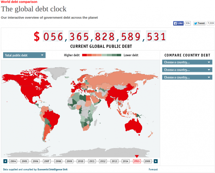 http://www.economist.com/content/global_debt_clock