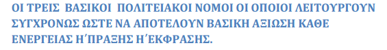 ΒΑΣΙΚΟΙ ΝΟΜΟΙ