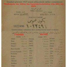ΔΕΙΤΕ ΠΟΣΟΙ ΕΛΛΗΝΕΣ ΖΟΥΣΑΝ ΣΤΗΝ ΚΩΝ/ΠΟΛΗ ΤΟ 1925 ΣΕ ΤΟΥΡΚΙΚΟ ΕΓΓΡΑΦΟ ΑΠΟΓΡΑΦΗΣ ΠΛΗΘΥΣΜΟΥ